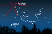 Alle Perseiden-Sternschnuppen scheinen das Sternbild Perseus als Ursprung zu haben. Damit erklärt sich der Name des Schauers. Grafik: FA